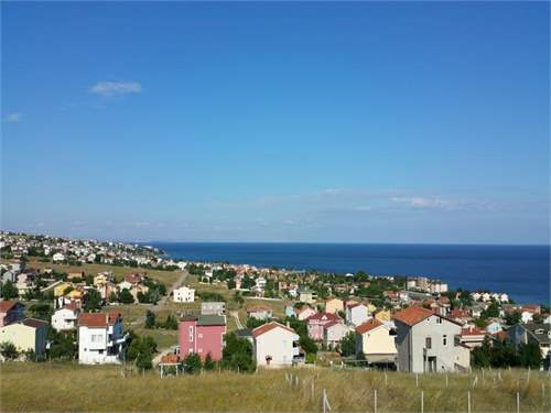 A Foreigner's Guide To Buy Turkey Property